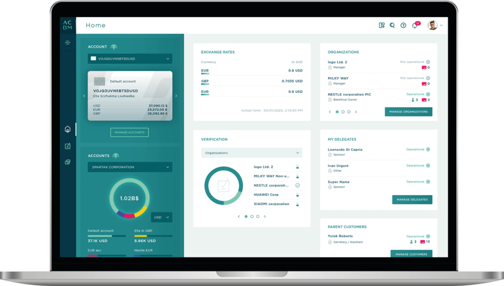 Dashboard to manage daily customer expérience